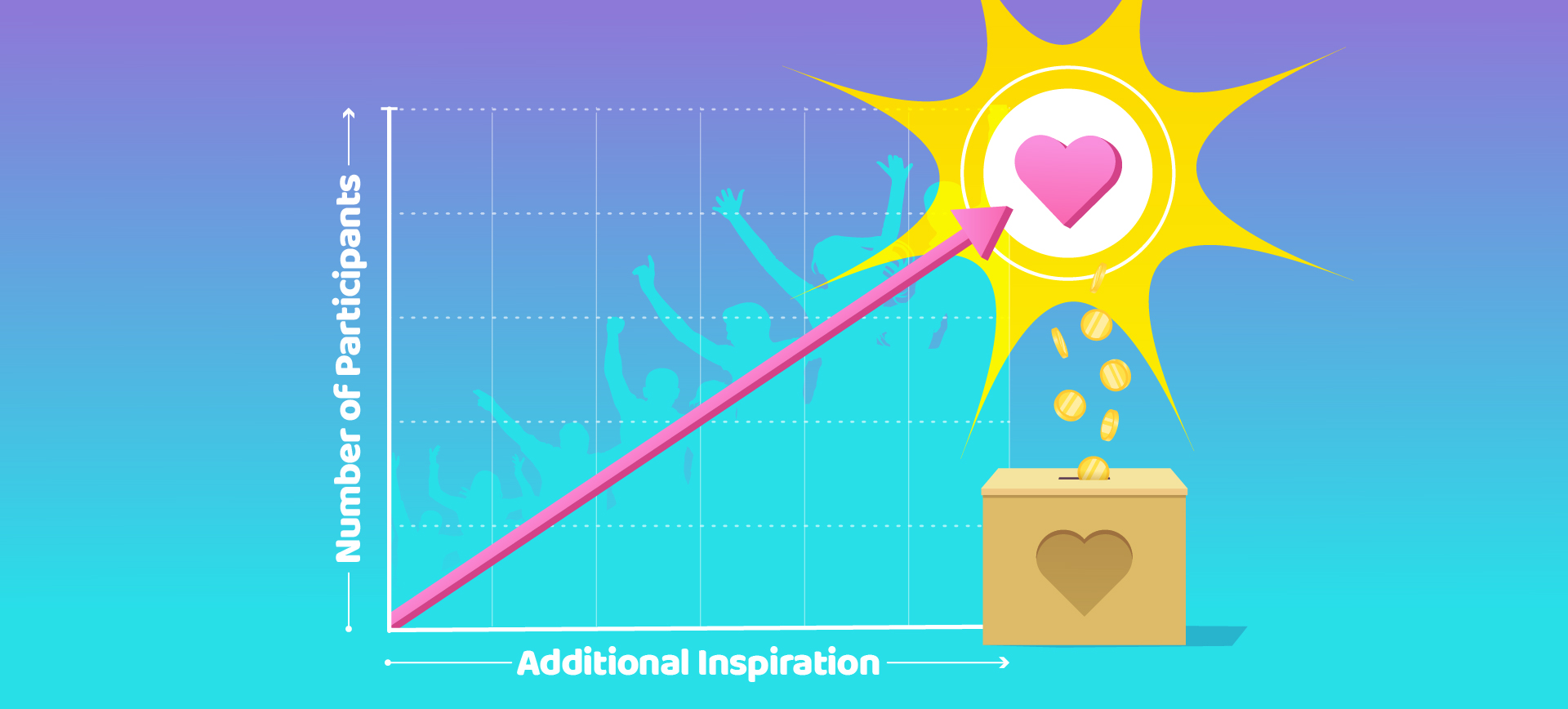 Banner - Arrow pointing upward to a heart symbol